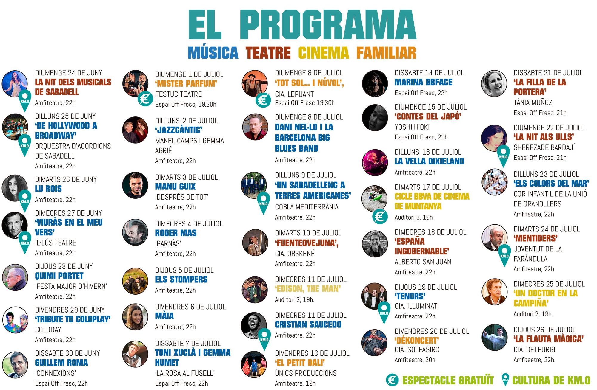 Programa Fresc Festival Sabadell 2018